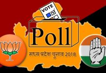 exit-poll-result-show-congress-may-return-in-power-in-madhya-pradesh