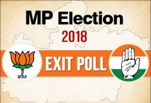 facebook-exit-poll-mp-breaking-news