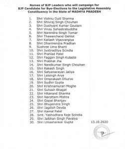 bjp releases star campaigner list