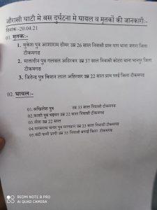 मजदूरों से भरी बस जौरासी घाटी पर पलटी, 3 की मौत, कई घायल, दिल्ली से लौट रहे थे